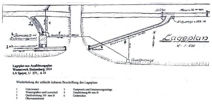Lageplan Wasserwerk Stelzenberg 1934 - LA Speyer aus den Blätter zur Heimatgeschichte von Trippstadt - Ausgabe 19, S.27