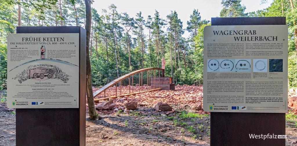 Rekonstruktion des Weilerbacher Wagengrabes